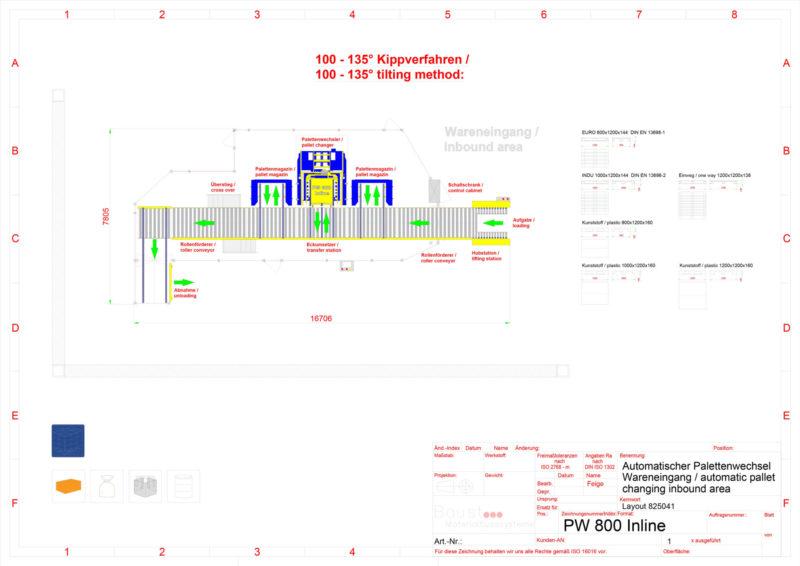 Baust Komplettsysteme Materialfluss Prozess Wareneingang Reinraum Lager Vollautomatische Palettenwechsler Foerdertechnik Seite 2