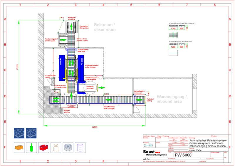 Baust Komplettsysteme Materialfluss Prozess Wareneingang Reinraum Lager Vollautomatische Palettenwechsler Foerdertechnik Seite 3