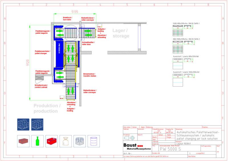 Baust Komplettsysteme Materialfluss Prozess Wareneingang Reinraum Lager Vollautomatische Palettenwechsler Foerdertechnik Seite 4