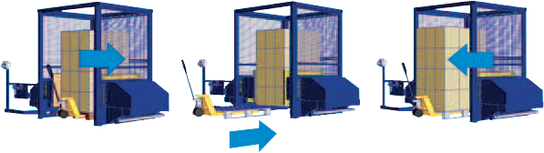 Pallet changers with the clamping method | Pallet inverter